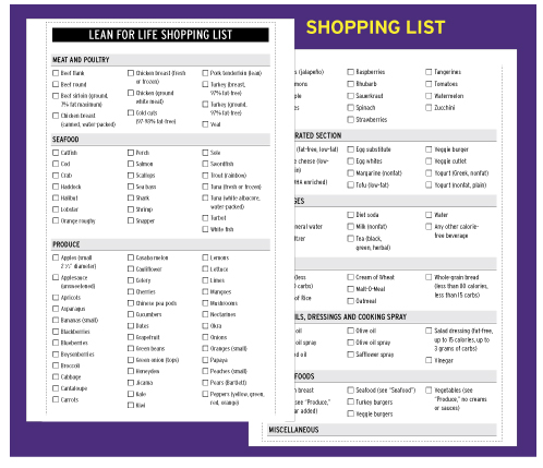 Shopping Lists - Lindora Clinic
